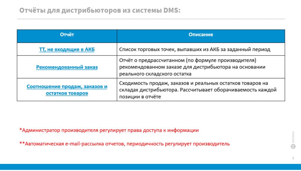 отчеты для дистрибьюторов.png