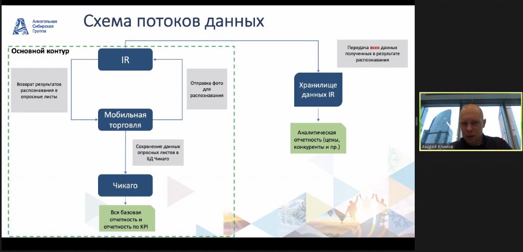 1. Схема потоков данных.png
